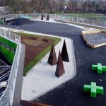 Bakkegårdsskolen: Skoleudvikling og ombygning