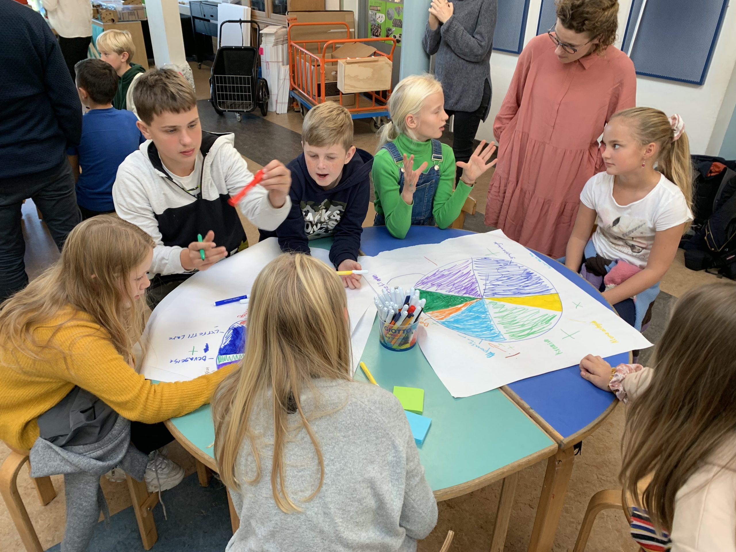 Redesigning Funder-Kragelund School